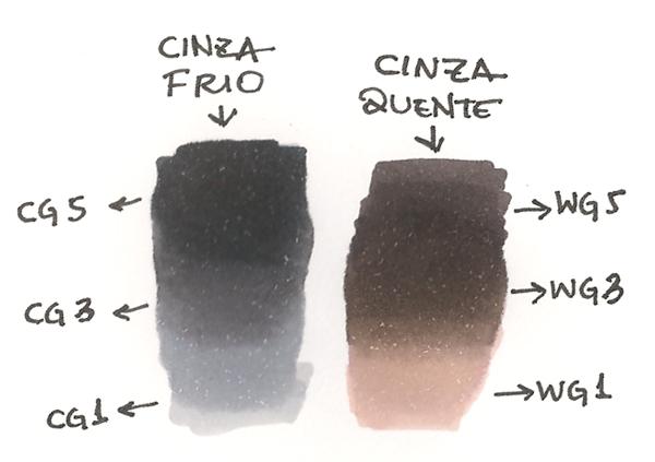 Como decorar com cinza