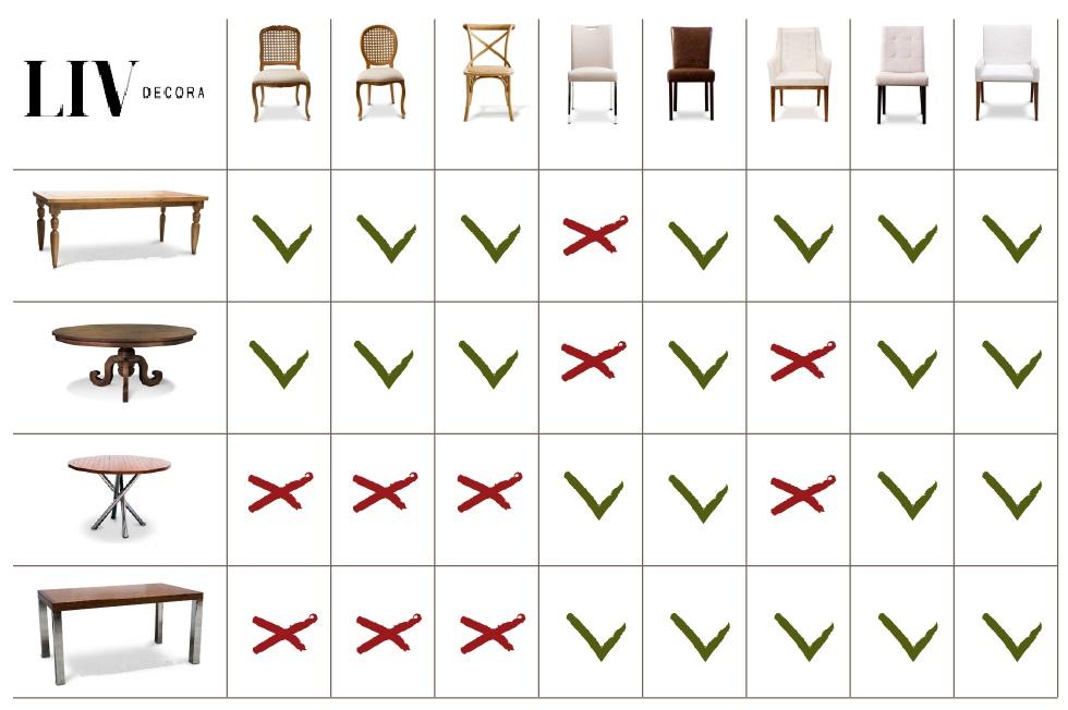 mesas e cadeiras