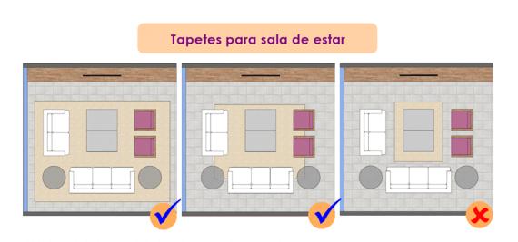 Ambientes Integrados - Layout para tapetes