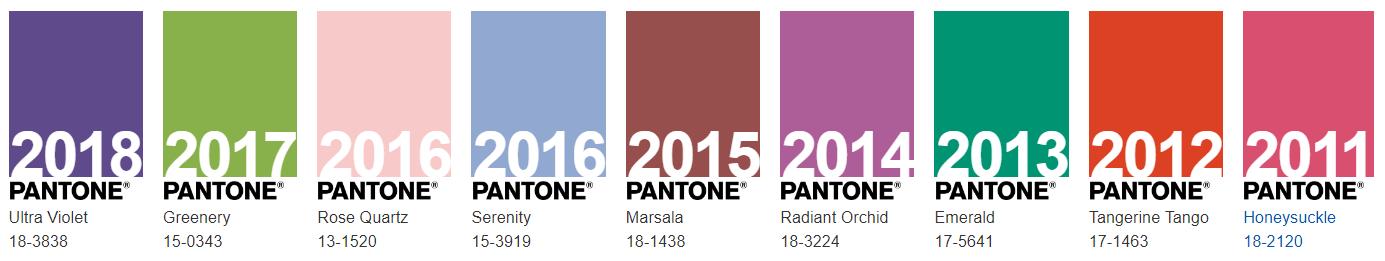 Truques na Decoração - cores do ano